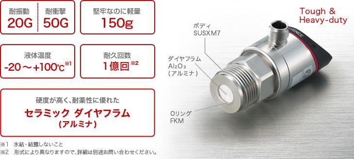 耐環境デジタル圧力センサGP-M シリーズ